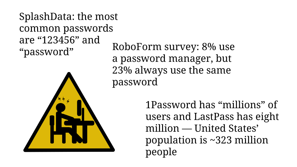 password habits and password manager usage stats
